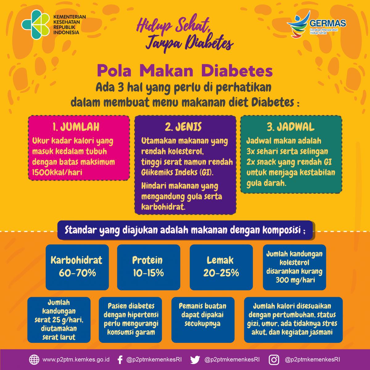 menú dieta untuk penderita diabetes melitus