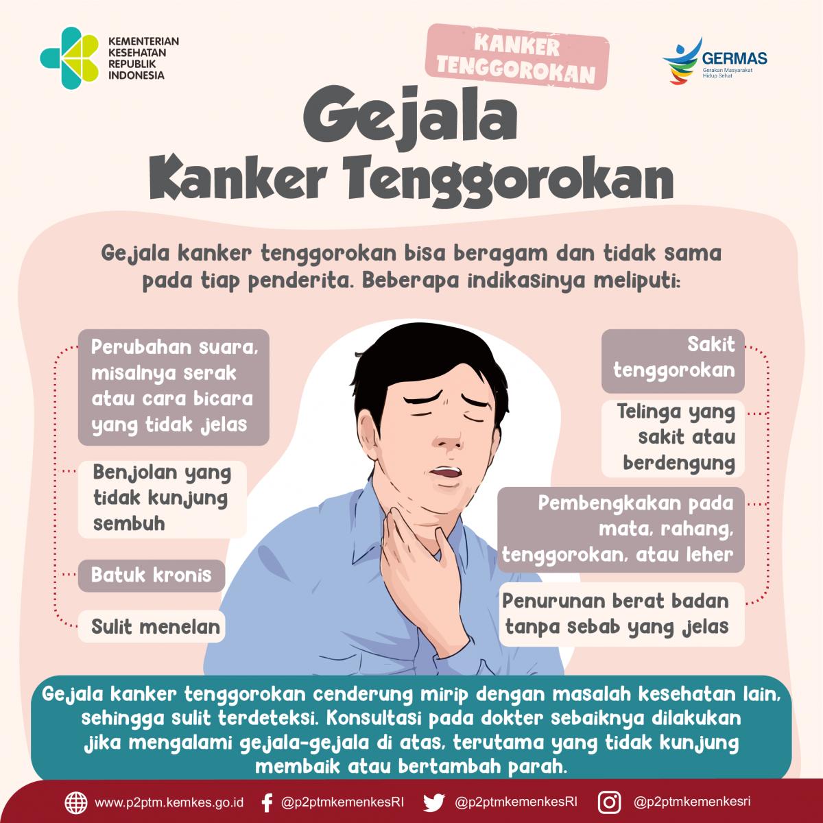 Waspadai gejala Kanker Tenggorokan berikut ini ...