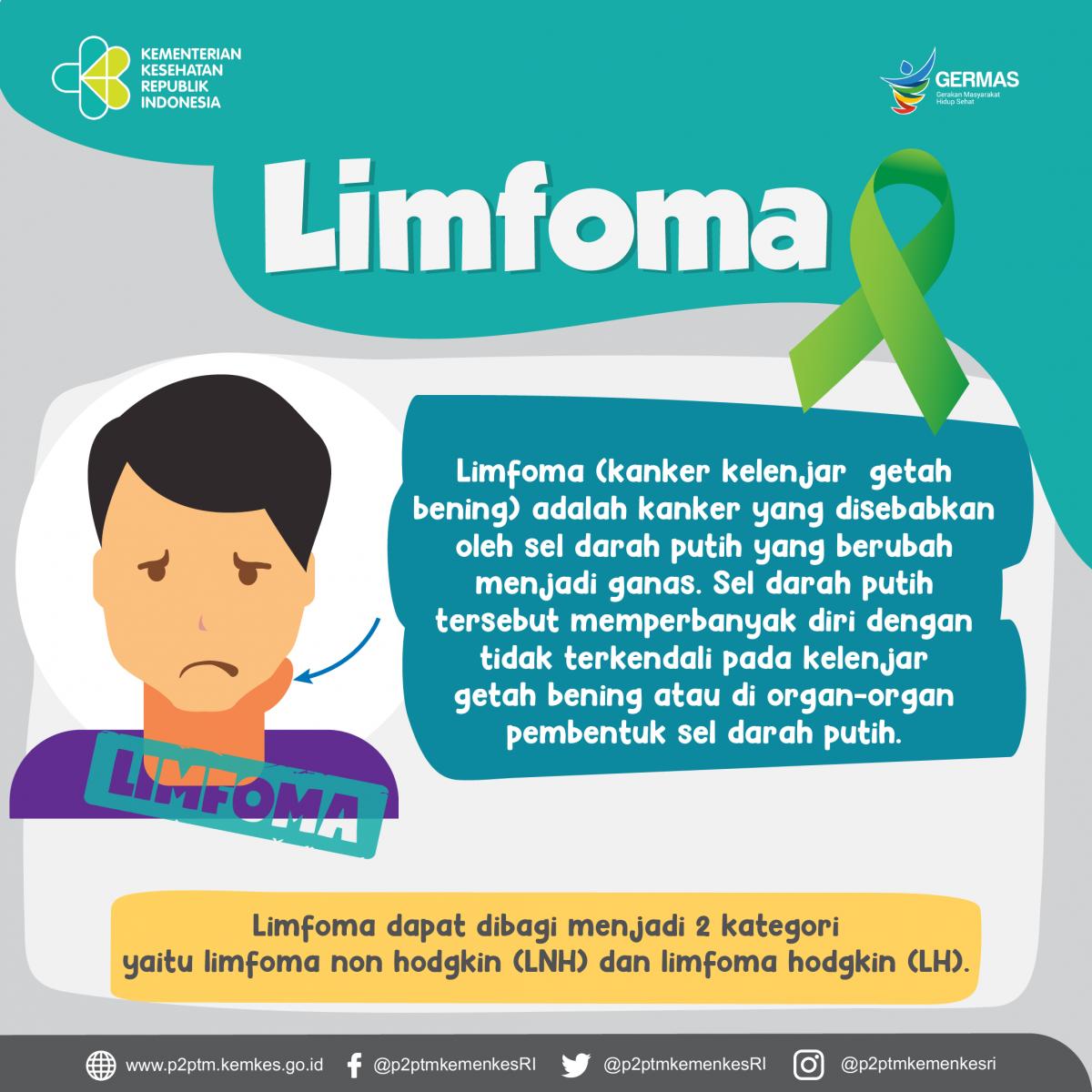 Mengenal Limfoma atau Kanker Kelenjar Getah Bening ...