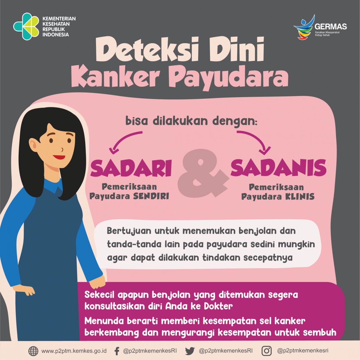 Bagaimana mendeteksi dini Kanker Payudara? - Direktorat P2PTM